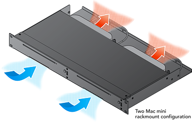Rackmac Mini 1u Rack Enclosure For Mac Mini Mac Mini Macbook Pro Sale Bluetooth Keyboard Case