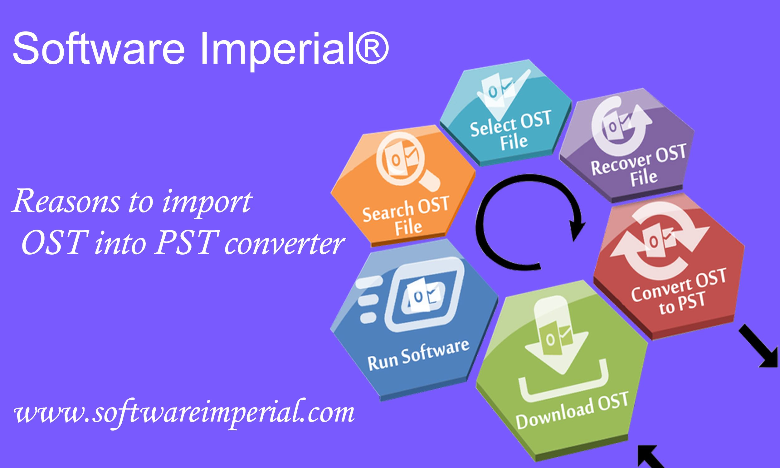 Howtoconvertosttopst Get The Solution By Softwareimperial Ost To