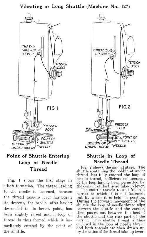 singer model 127 threading diagram