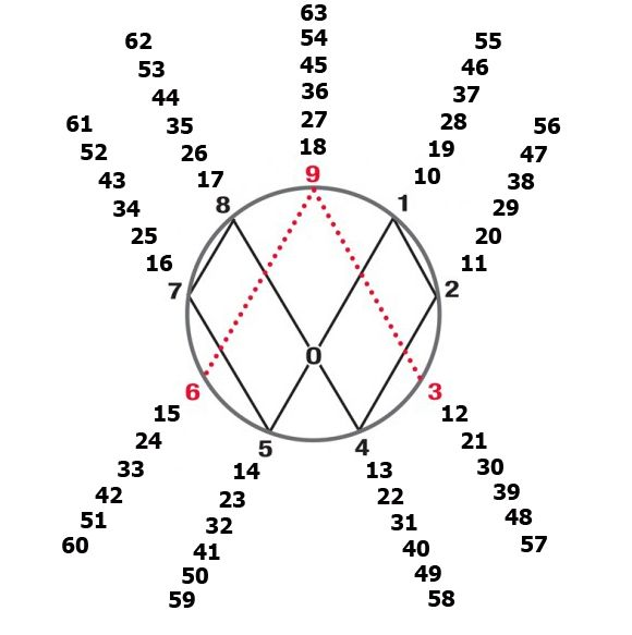 Conscious Vortex 124875 - Conscious Vortex   Nikola tesla ...