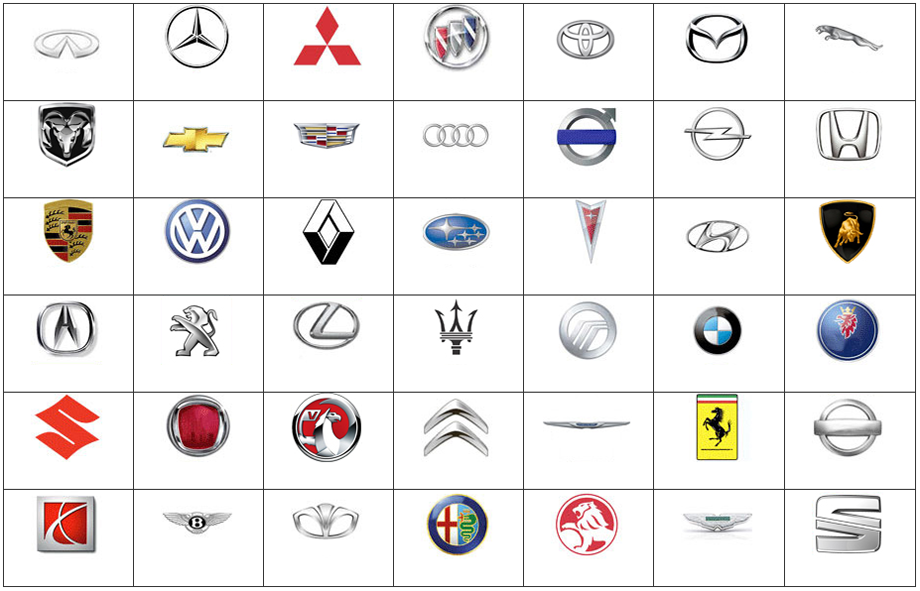 Can You Guess The Company Logos And Score 10 10 Car Logos Car Brands Logos Car Logos With Names