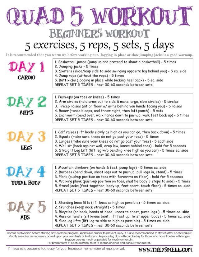 pin by nikki cook on fitness pinterest crossfit exercises and