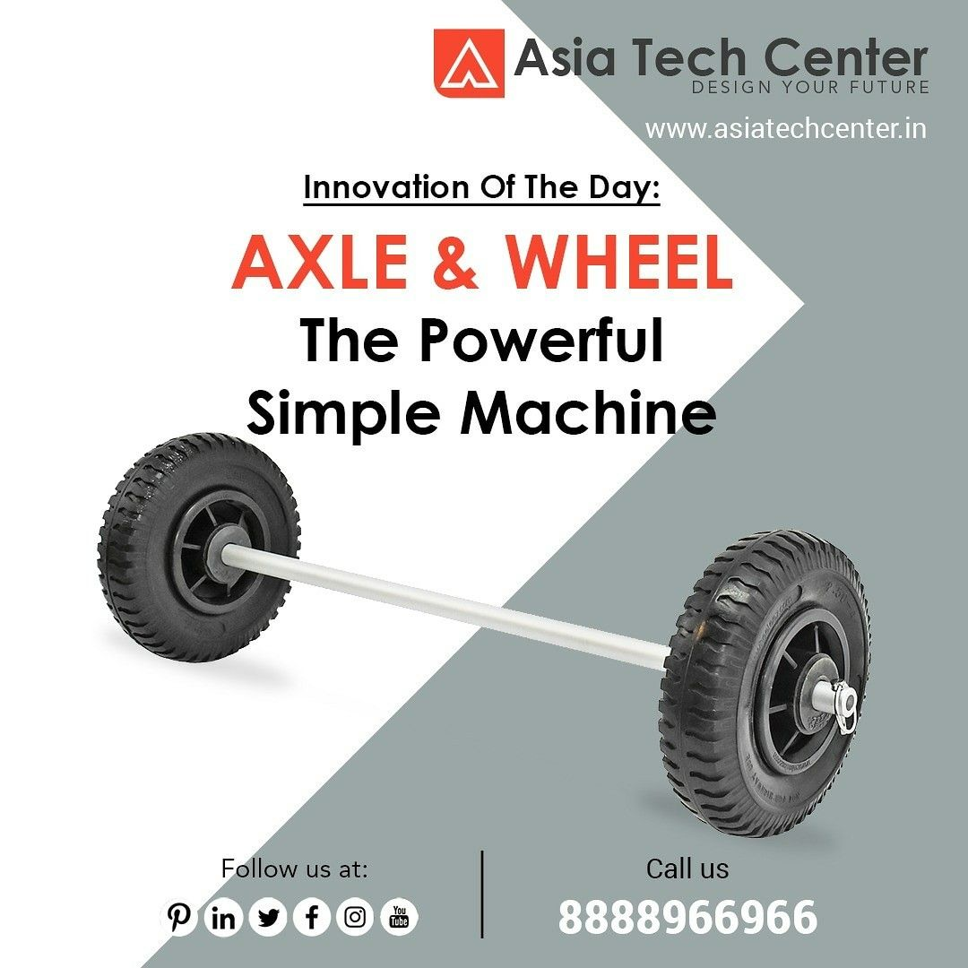 Innovation Of The Day Simple Machines Innovation Mechanical Engineering