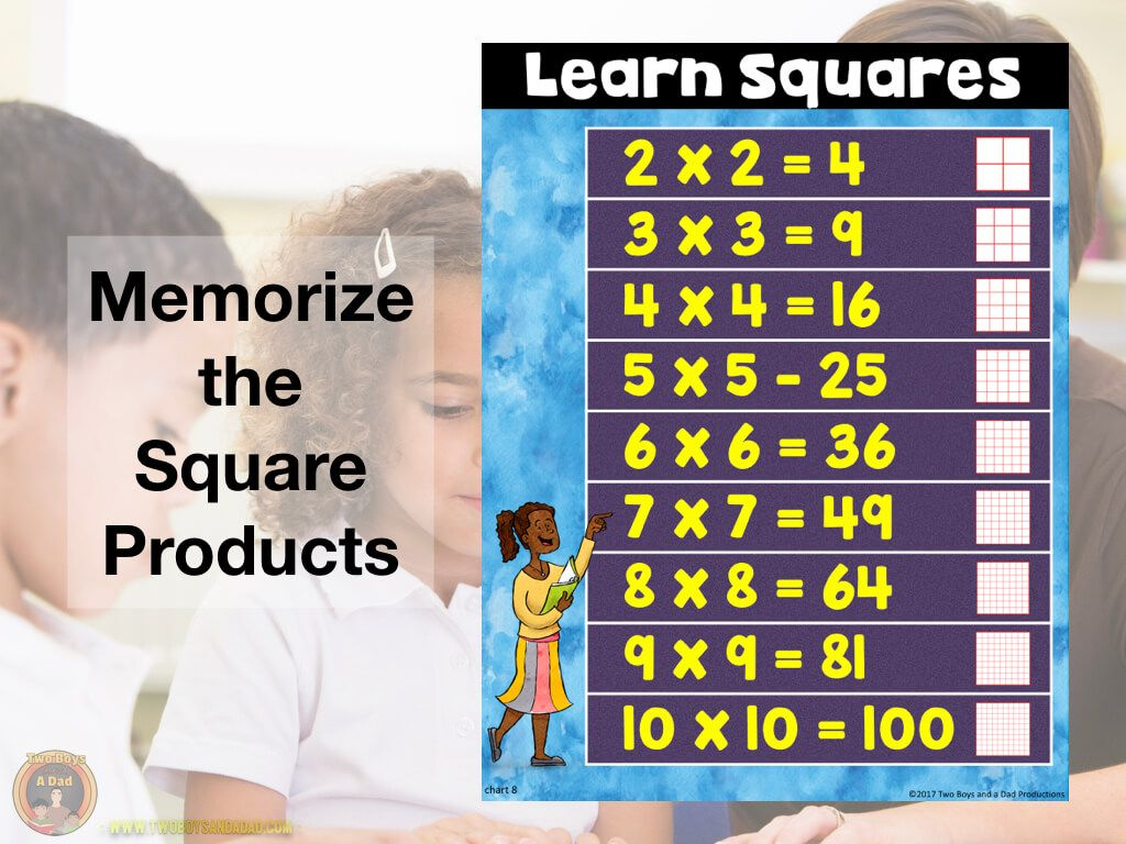 Are you teaching multiplication fluency strategies