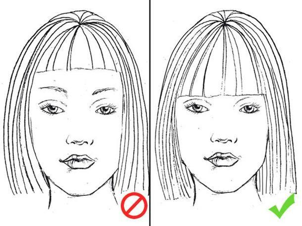 Frisur und gesichtsform