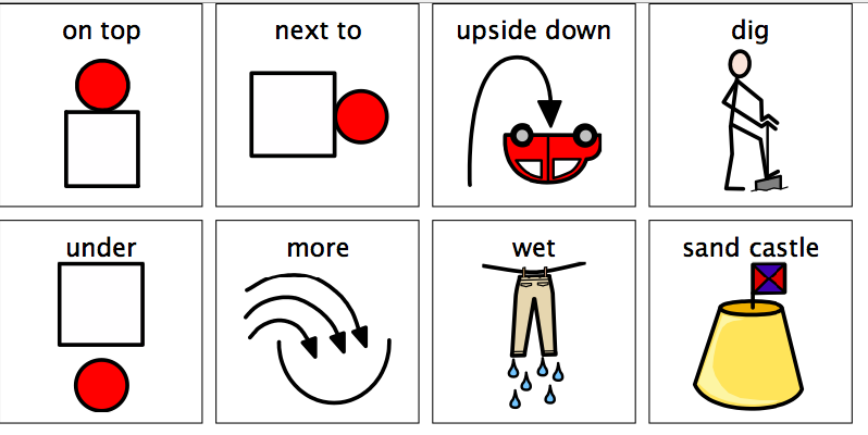 Kidz Learn Language Free Prepositions Symbols To Use During Play