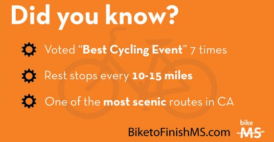 "Did you know the Bike MS Bay to Bay Tour has been voted ""Best Cycling Event"" by @Competitor Magazine 7 times? Or that it is one of the best-supported cycling events with fully-stocked rest stops every 10-15 miles? Or that it has the most INCREDIBLE views of any ride in California? Sign up today to help raise money and create a world free of MS."