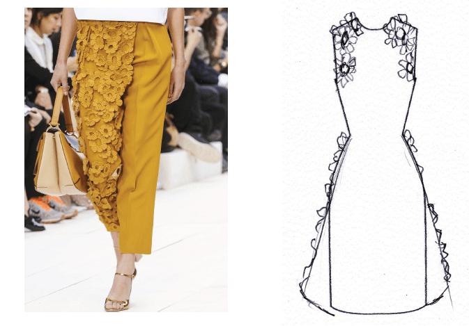Wanna Design Fashion Collection Fashion Design Collection Fashion Inspiration Design Fashion Design Portfolio