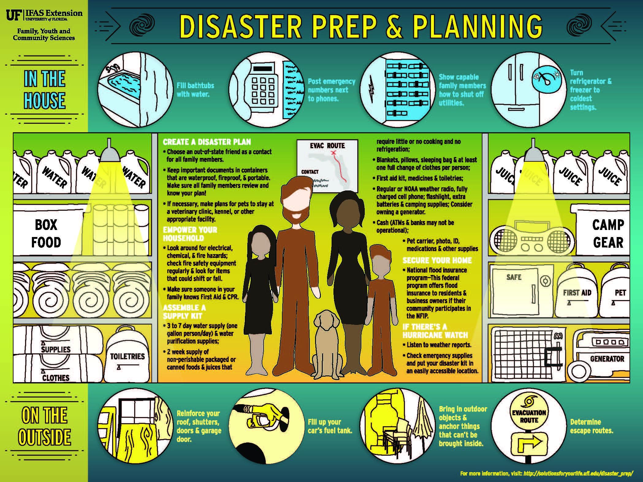 University Of Florida Ifas Disaster Prep Amp Planning Poster
