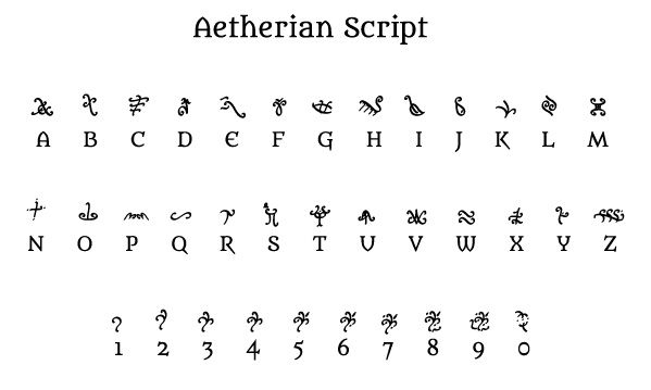 List of Synonyms and Antonyms of the Word: orc language