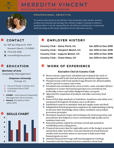 Fluidity Functional resume template, Functional resume