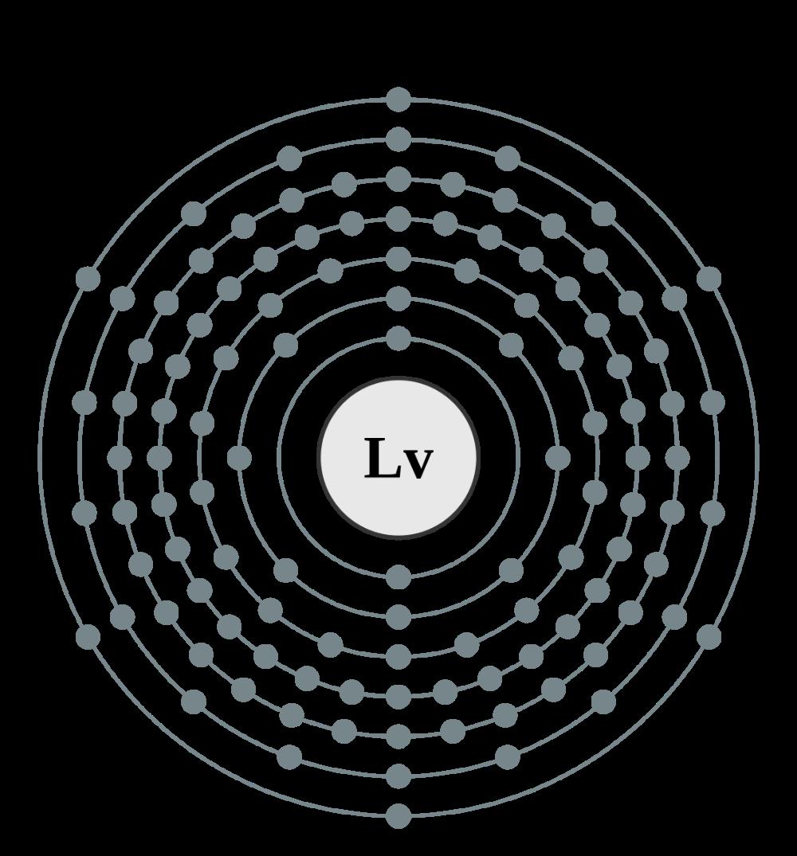 FileElectron shell 116 Livermorium.svg Wikimedia