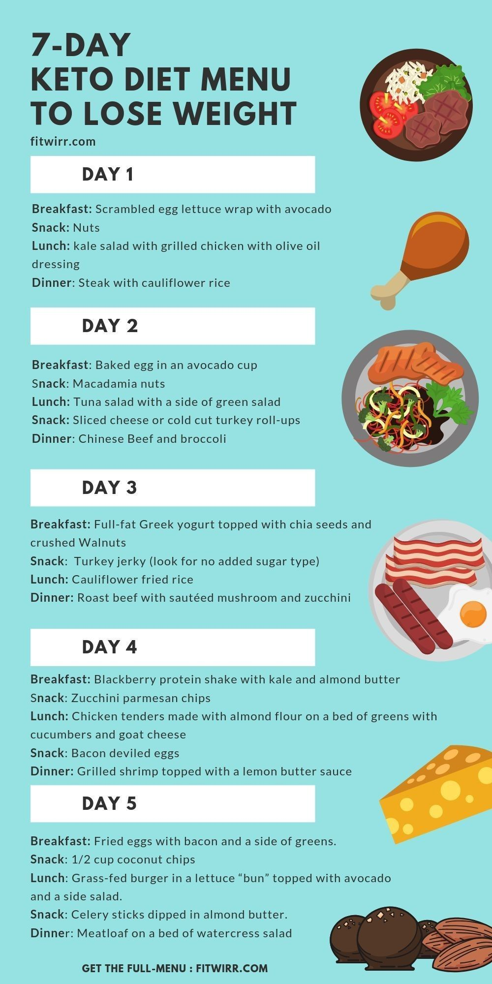 Keto Meal Plan: 7 Day Keto Diet Menu To Lose Weight