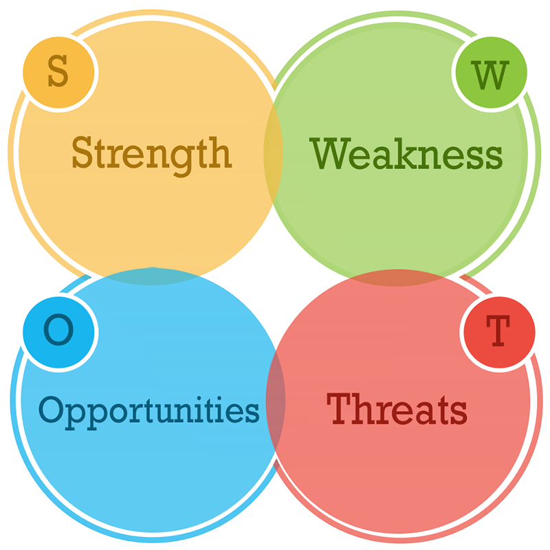 strengths and weaknesses of counselling There are a variety of strengths based techniques you could do a whole health inventory to look for strengths to build on, and use these.