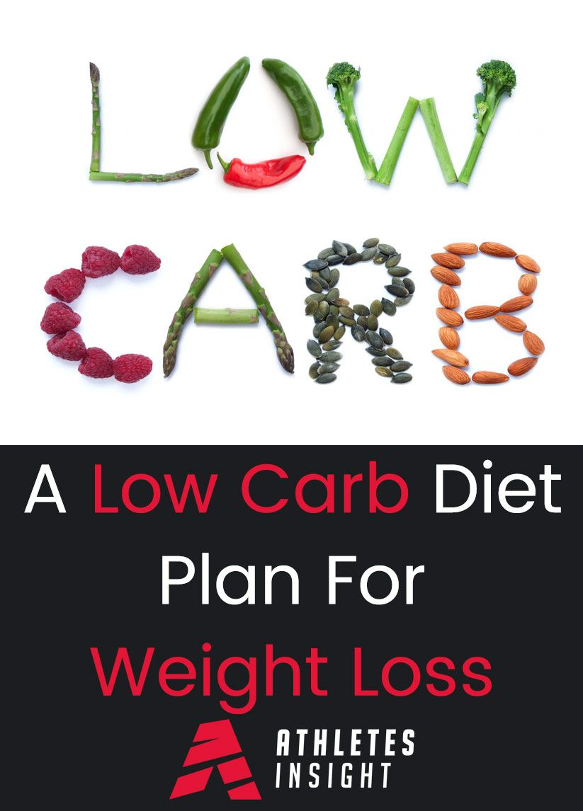 A low carb diet plan for weight loss low carb diet plan weight a low carb diet plan for weight loss nvjuhfo Gallery