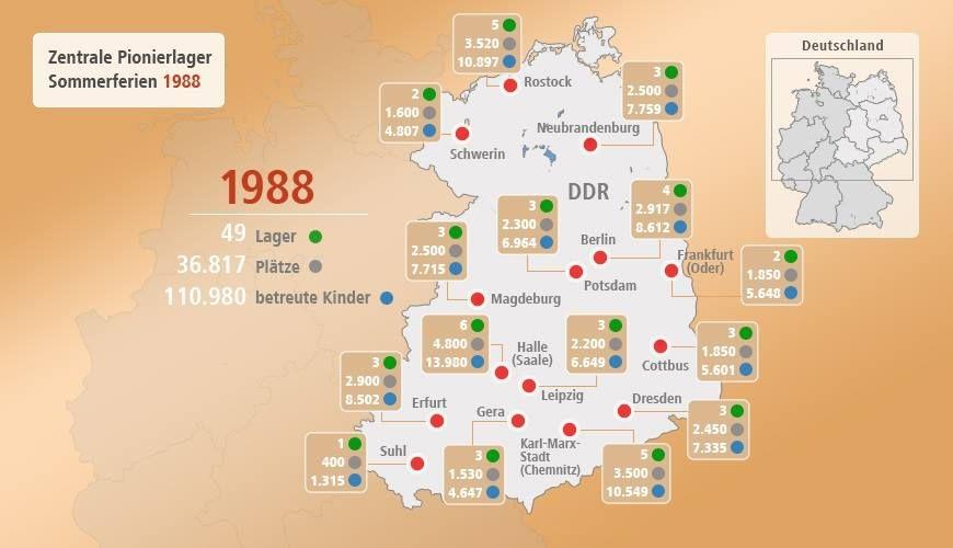 DDR Pionierlager,DDR Kinder,DDR Pioniere