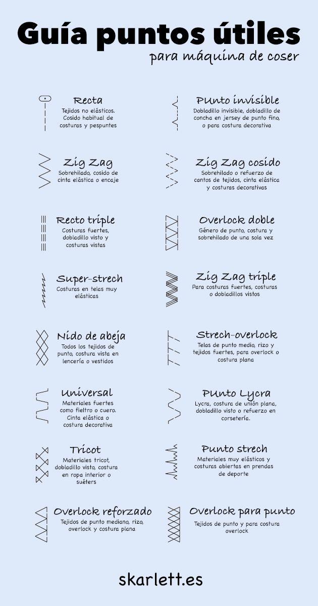 Guía De Puntadas Para Máquina De Coser Skarlett Costura Como Aprender A Coser Reglas De Costura Clases De Costura