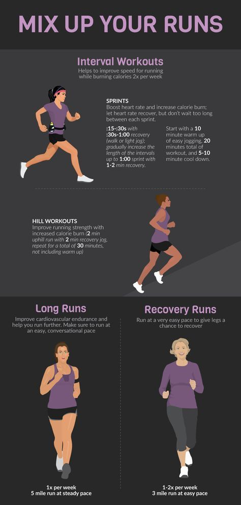 Photo of Running for Weight Loss: an Efficient Way to Burn Calories