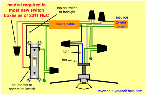 wiring diagram, switch loop ceiling fan Ms. Fixit
