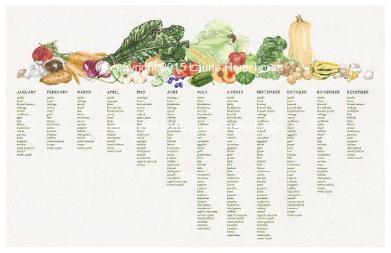 Seasonal Produce Chart Dc Mid Atlantic Kitchen Decor Etsy Seasonal Produce Chart In Season Produce Produce Chart