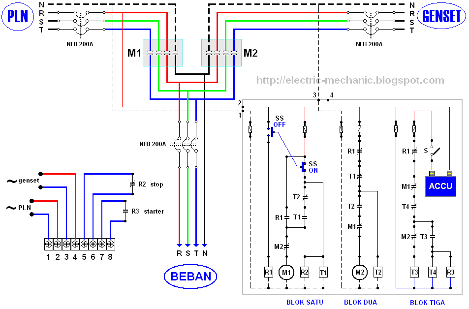 Gambar wiring diagram ats diy enthusiasts wiring diagrams wiring diagram generator panel wiring diagram freeware to rh color castles com generator ats wiring diagram generac generator wiring diagrams asfbconference2016