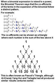 Blaise Pascal Math Math Methods Mathematics Studying Math