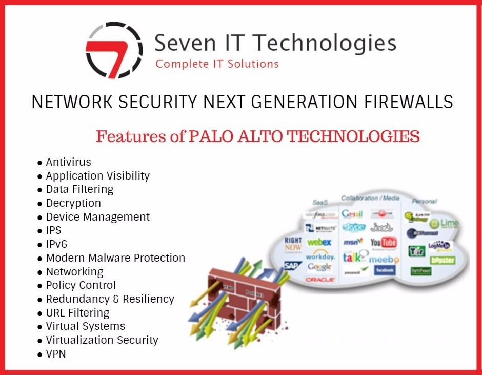 Palo Alto | PALO ALTO TECHNOLOGIES | Palo Alto Networks