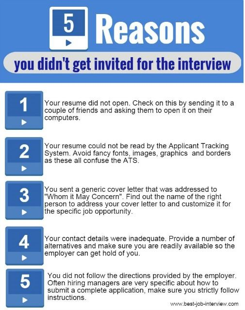 5 reasons you didn t get the job interview job search job