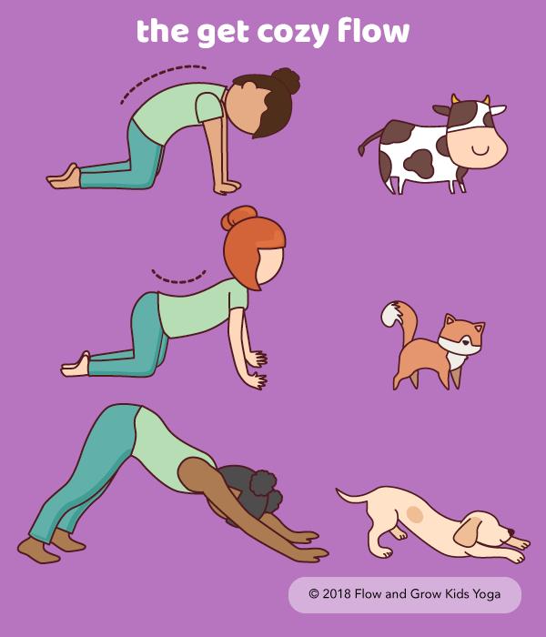 Yoga Poses For Kids Cow Cat Downward Dog Yoga Kinderen Yoga Oefeningen