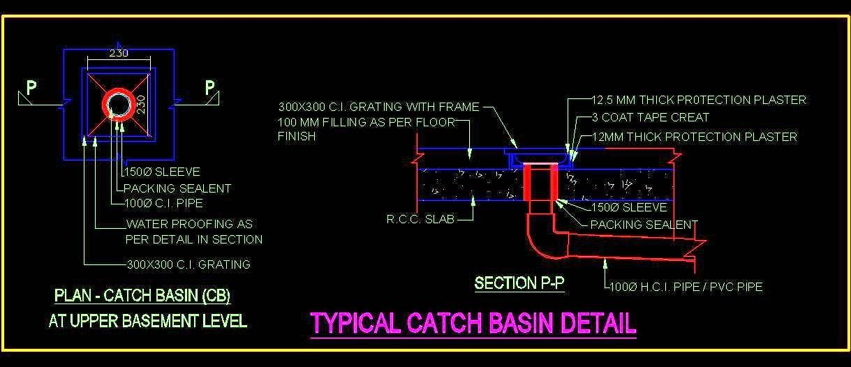 Mumty Window Design: Typical Catch Basin Detailed Plan And Sections.