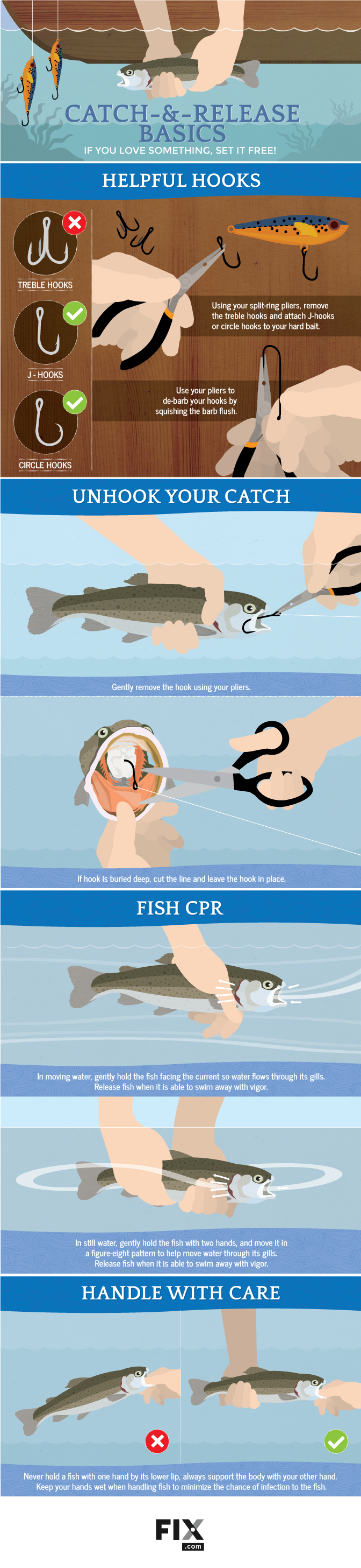 Guide to Catch-and-Release Fishing If You Love Something, Set it Free! #infographic