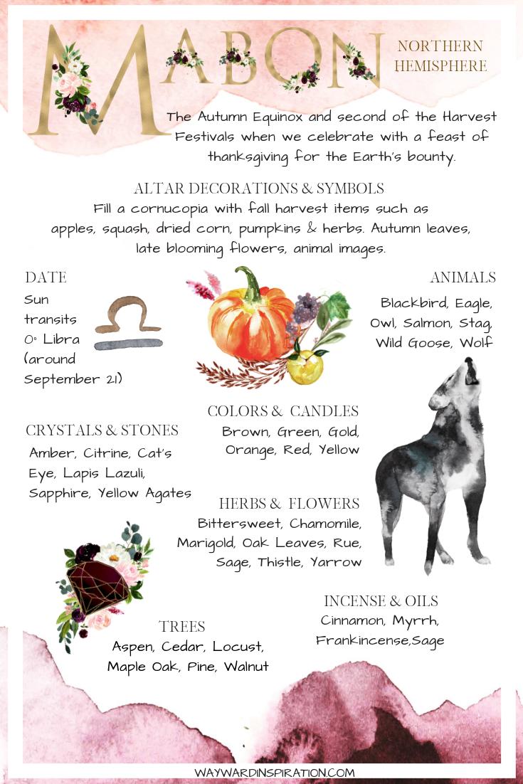 Mabon Correspondences for the Northern Hemisphere #autumnalequinox