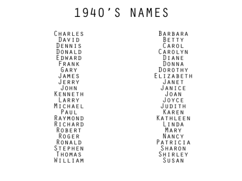 Old Fashioned Southern Female Names