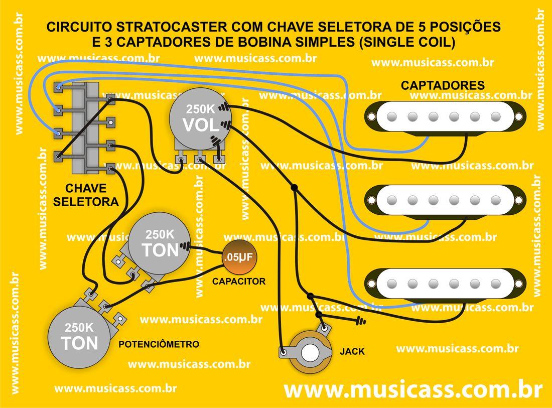 Iniciamos A Publicao De Circuitos Eltricos Guitarras Baixos E Parts Of Acoustic Guitar Diagram Violes O Primeiro Desenho Produzido Por Nosso Studio Circuito Stratocaster