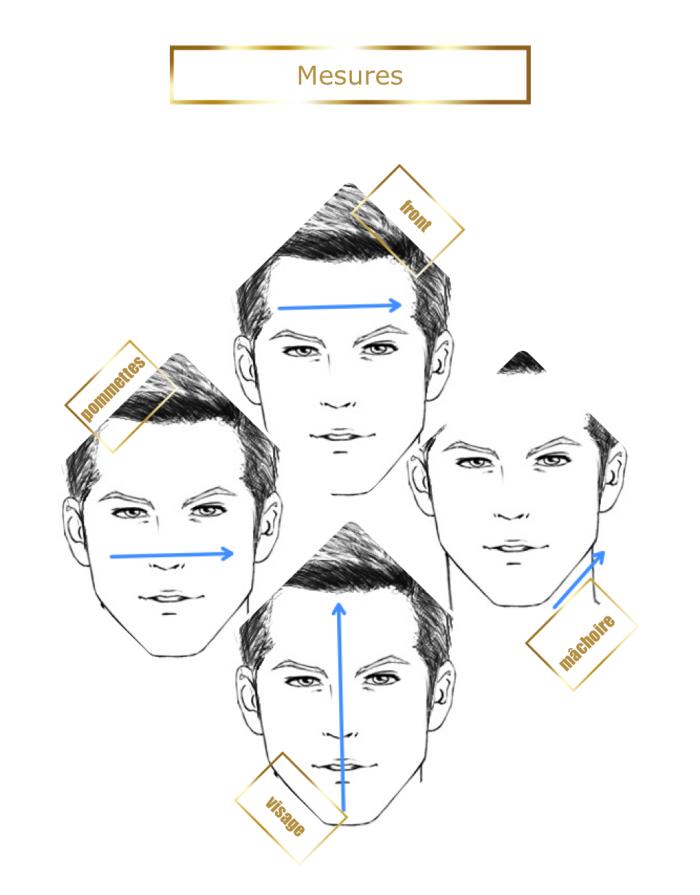 Prendre la forme du visage de la coiffure des hommes