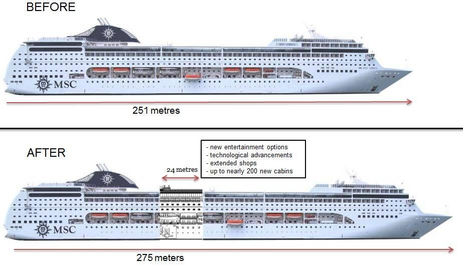 The MSC Armonia deck plans show the changes. Msc, Deck