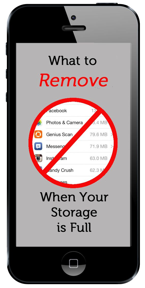 What To Remove First When Your Phone Storage Is Full Iphone Hacks Phone Storage Good To Know