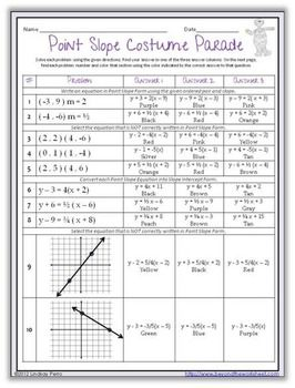 point slope form worksheet with answers  Writing Equations in Point Slope Form Coloring Worksheet ...