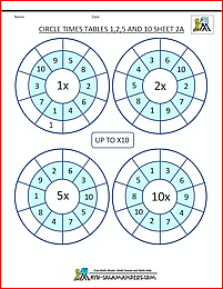 Math Times Table Worksheets 1,2,5 and 10 times tables ...