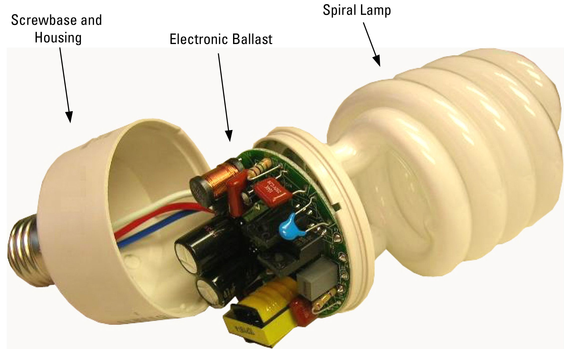 Cfl components and assembly knowledge pinterest electronics white fluorescent energy saver lamp parts electrical engineering pics white fluorescent energy saver lamp parts aloadofball Choice Image