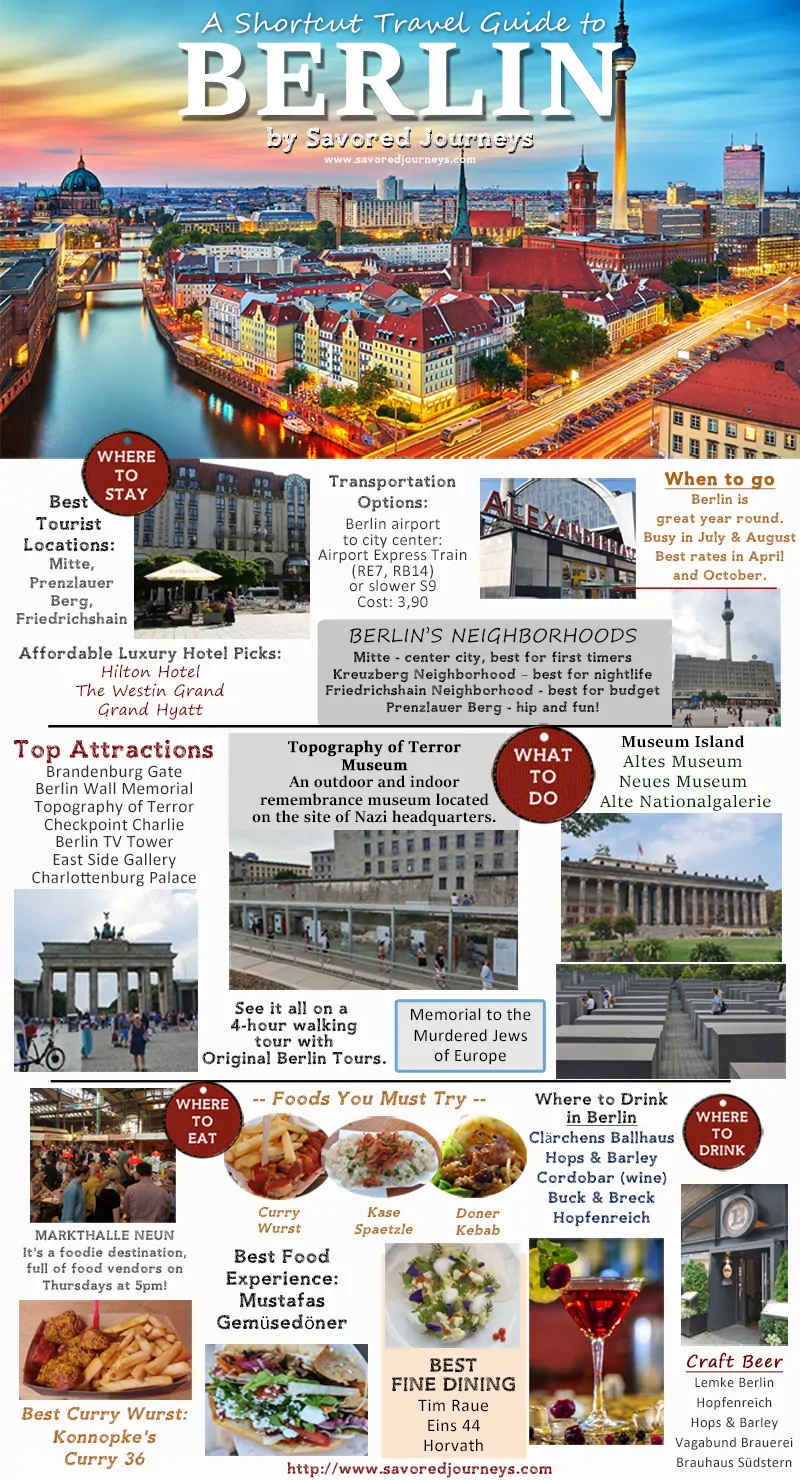 Shortcut Travel Guide to Berlin: What to See, Do, & Eat -  This shortcut travel guide to Berlin will show you everything you should do and see, plus where to  - #Beaches #berlin #CultureTravel #Eat #guide #NightlifeTravel #shortcut #travel #TravelGuide