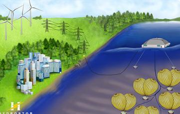 Toronto startup goes underwater for energy storage Air