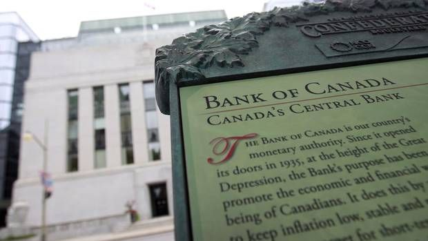 The Bank Of Canada S New Policy Gap Inflation Interest Rates Canada American Express Credit Card