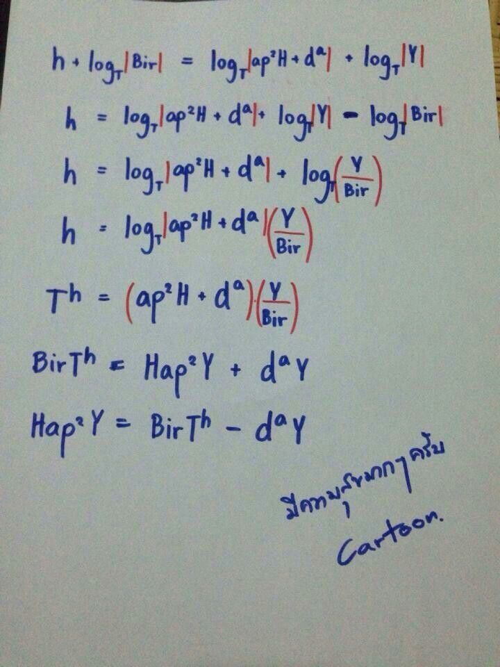 Happy Birthday equation proving