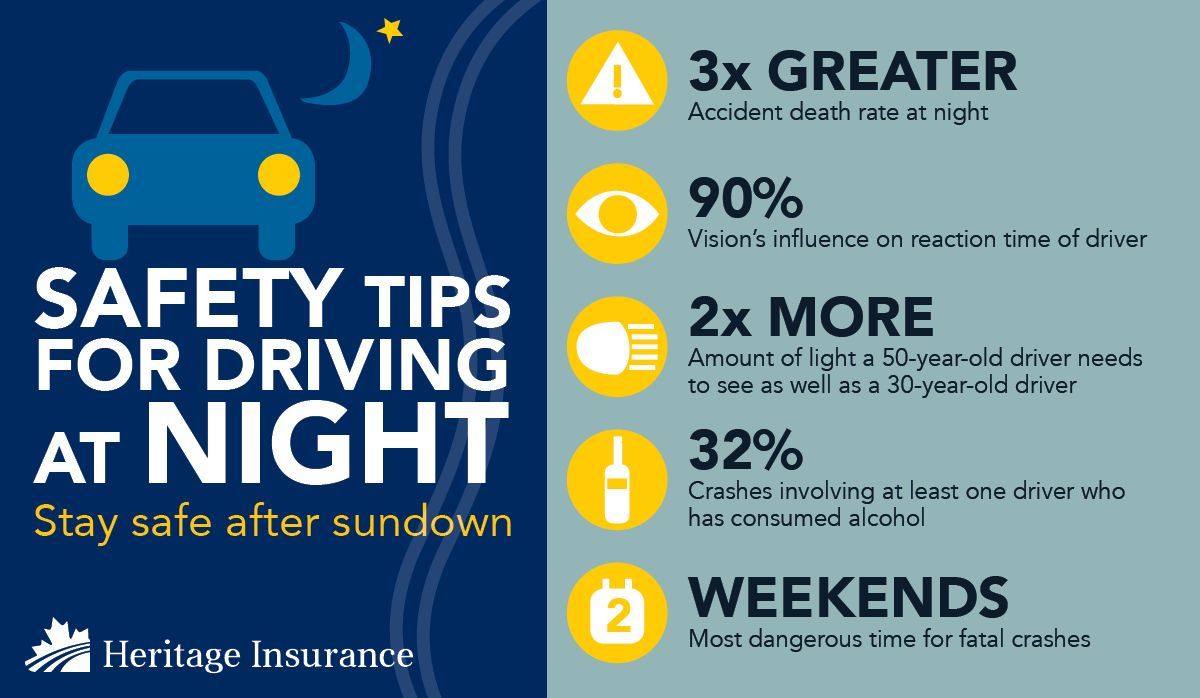 Safety Tips For Driving At Night Be Safe Safety Tips Tips 50