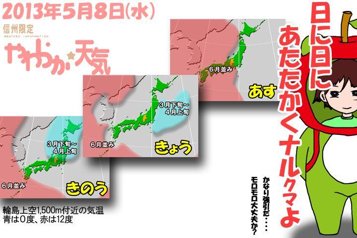 上田 市 天気