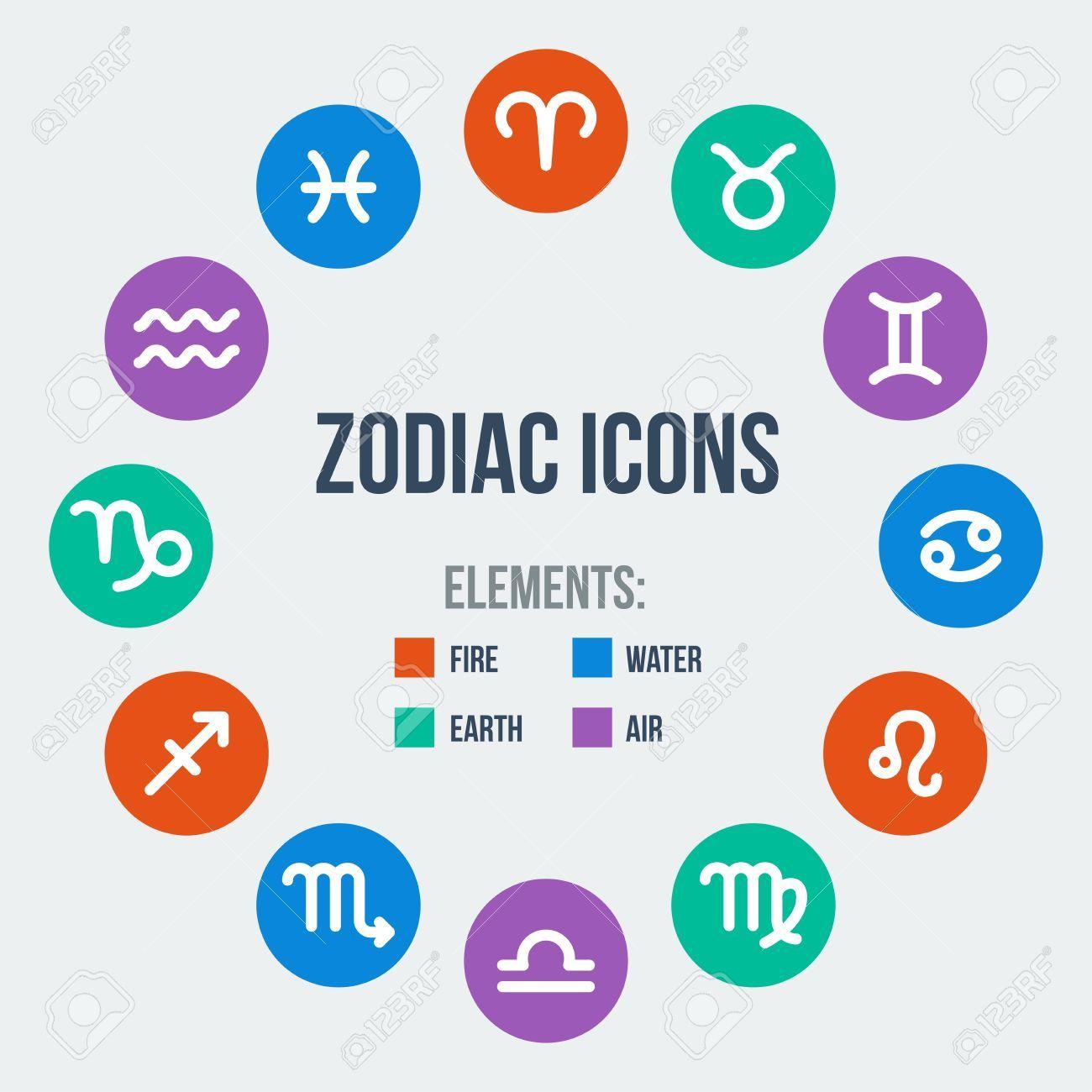 water signs zodiac Google Search Imagens vetoriais