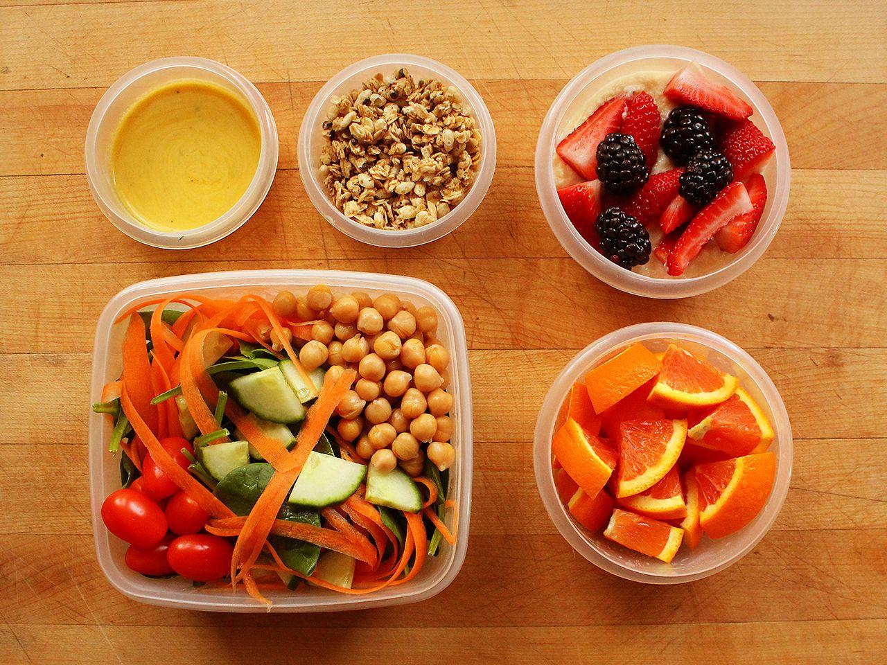 Питания Для Похудения Правильного. Как правильно питаться, чтобы похудеть?