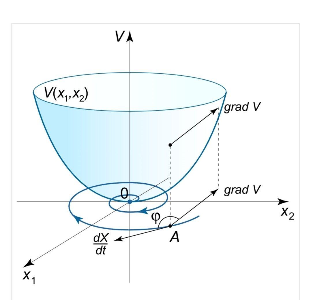 Pin On Nonlinear Adaptive Control Feedback Linearization