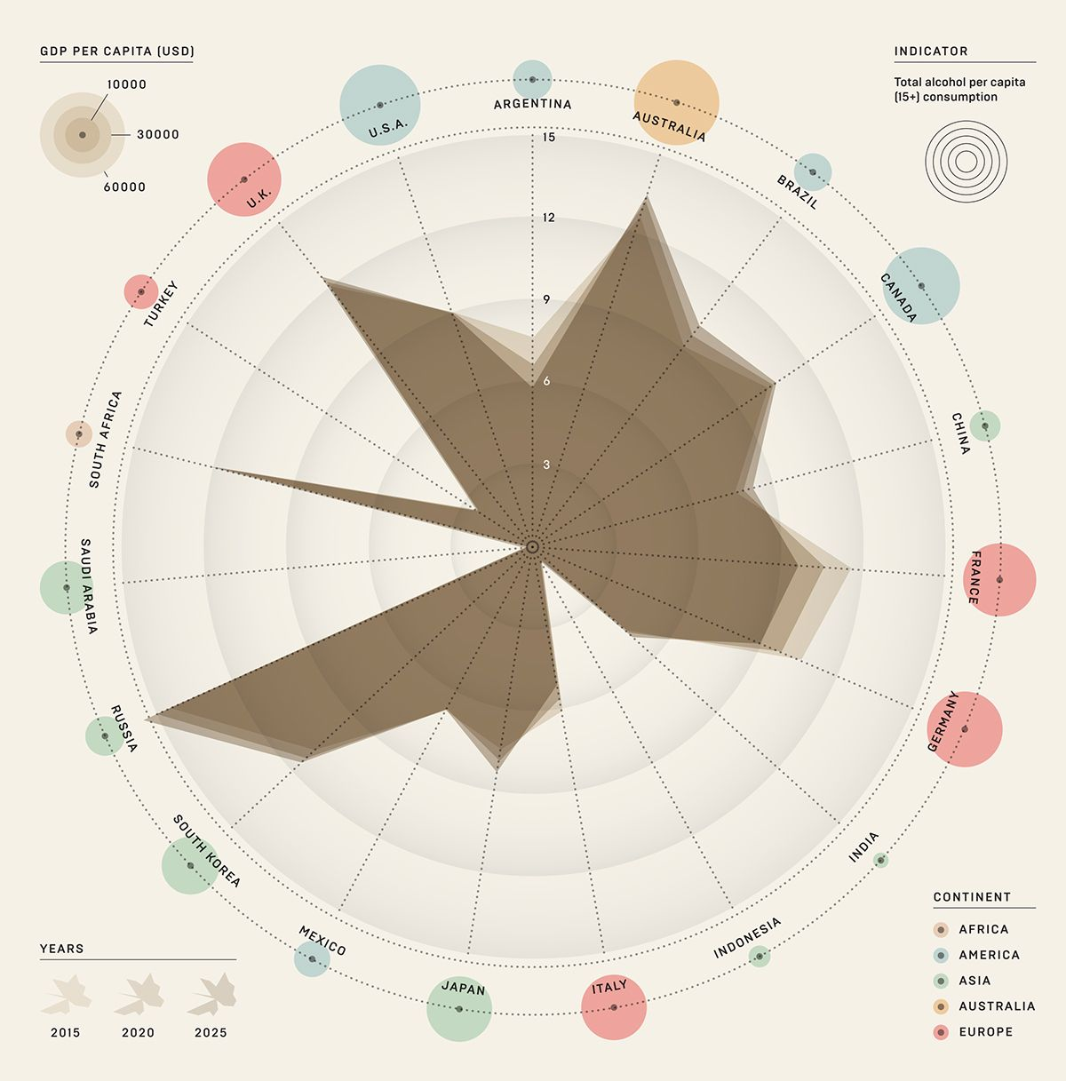 WIRED UK - G20 Alcohol Consumption 2015-2025 on Behance